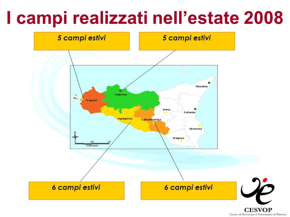 I campi realizzati nellestate 2008 5 campi estivi 6 campi estivi