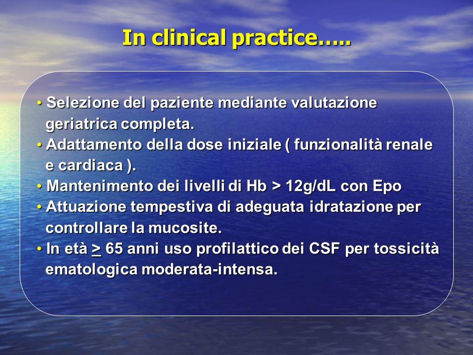 Selezione del paziente mediante valutazione Selezione del paziente mediante valutazione geriatrica completa. geriatrica completa. Adattamento della do