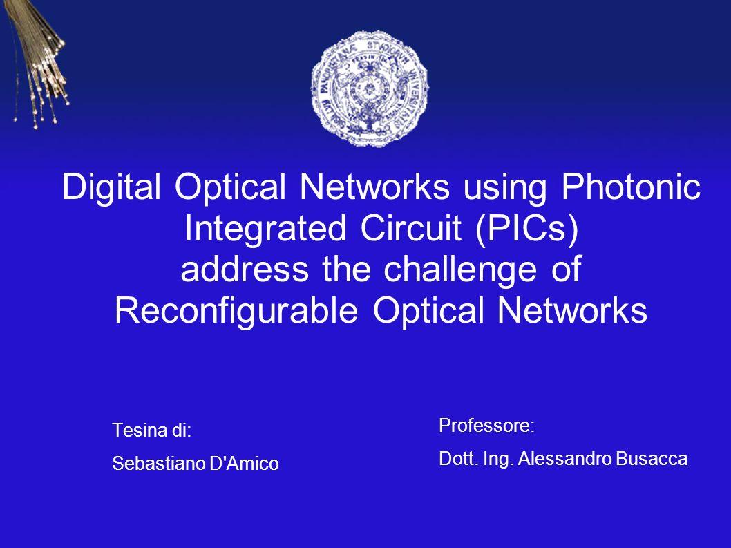 Digital Optical Networks using Photonic Integrated Circuit (PICs) address the challenge of Reconfigurable Optical Networks Tesina di: Sebastiano D'Ami