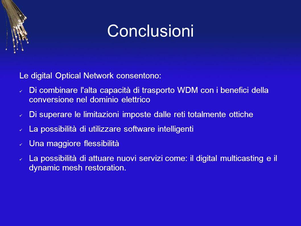 Conclusioni Le digital Optical Network consentono: Di combinare l'alta capacità di trasporto WDM con i benefici della conversione nel dominio elettric