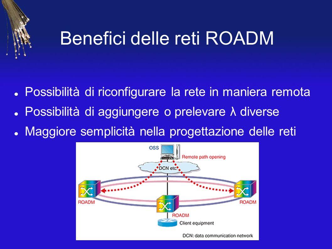 Benefici delle reti ROADM Possibilità di riconfigurare la rete in maniera remota Possibilità di aggiungere o prelevare λ diverse Maggiore semplicità n
