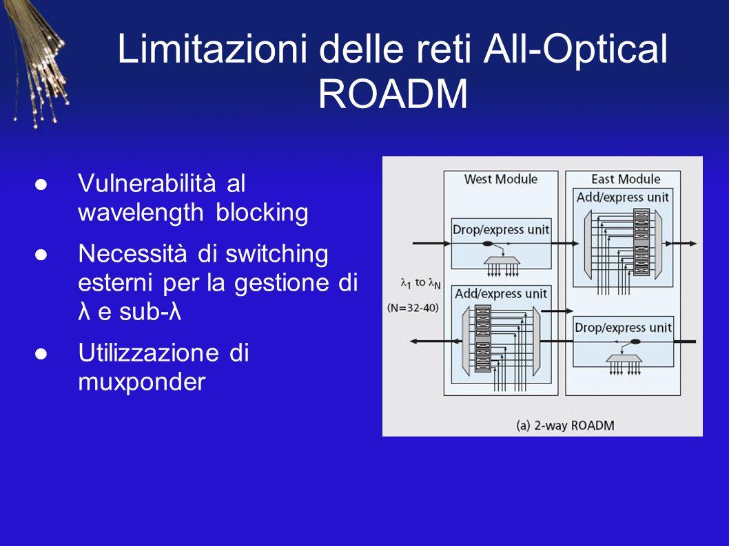 Limitazioni delle reti All-Optical ROADM Vulnerabilità al wavelength blocking Necessità di switching esterni per la gestione di λ e sub-λ Utilizzazion