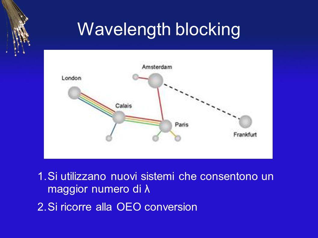 Wavelength blocking 1.Si utilizzano nuovi sistemi che consentono un maggior numero di λ 2.Si ricorre alla OEO conversion