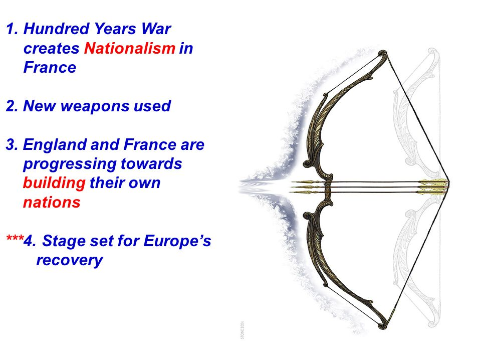 1.Hundred Years War creates Nationalism in France 2.