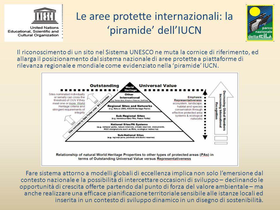 Il riconoscimento di un sito nel Sistema UNESCO ne muta la cornice di riferimento, ed allarga il posizionamento dal sistema nazionale di aree protette