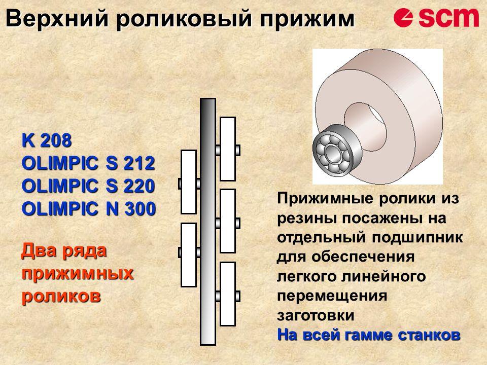 На всей гамме станков Прижимные ролики из резины посажены на отдельный подшипник для обеспечения легкого линейного перемещения заготовки На всей гамме