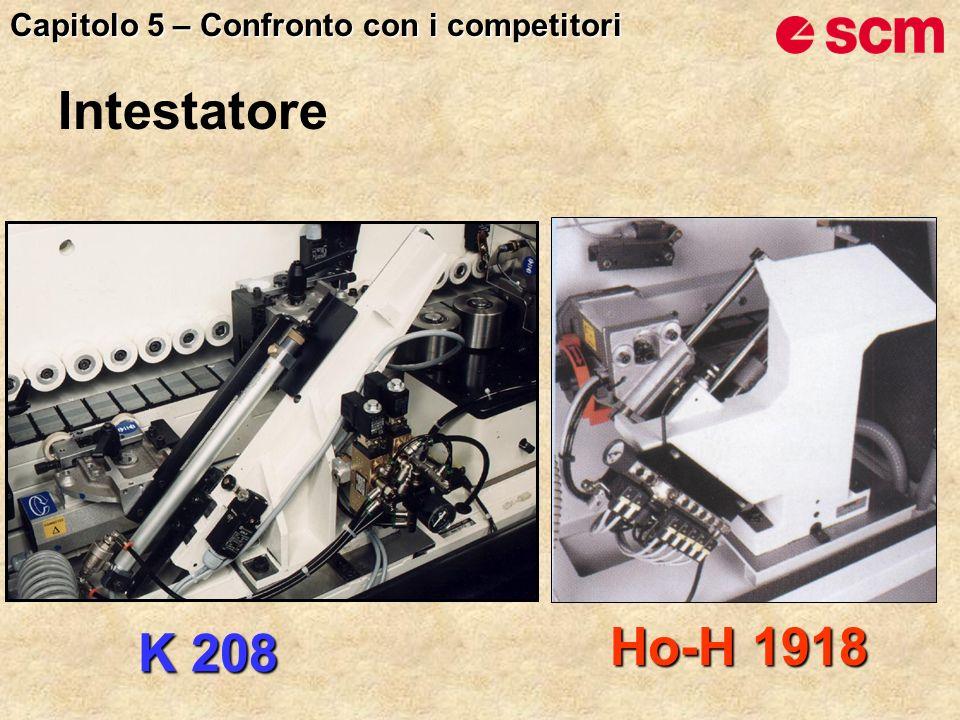 Intestatore K 208 Ho-H 1918 Capitolo 5 – Confronto con i competitori