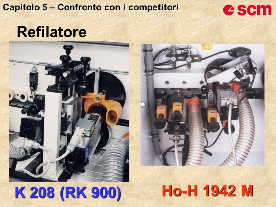 Refilatore K 208 (RK 900) Ho-H 1942 M Capitolo 5 – Confronto con i competitori
