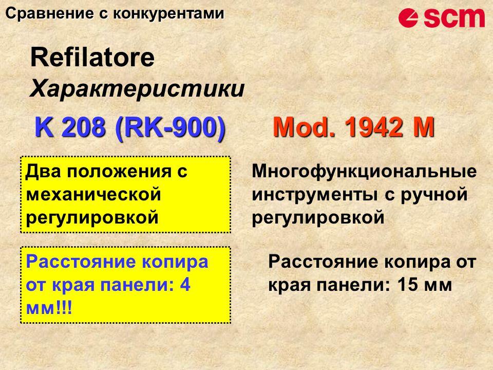 K 208 (RK-900) Mod. 1942 M Расстояние копира от края панели: 4 мм!!! Расстояние копира от края панели: 15 мм Характеристики Два положения с механическ