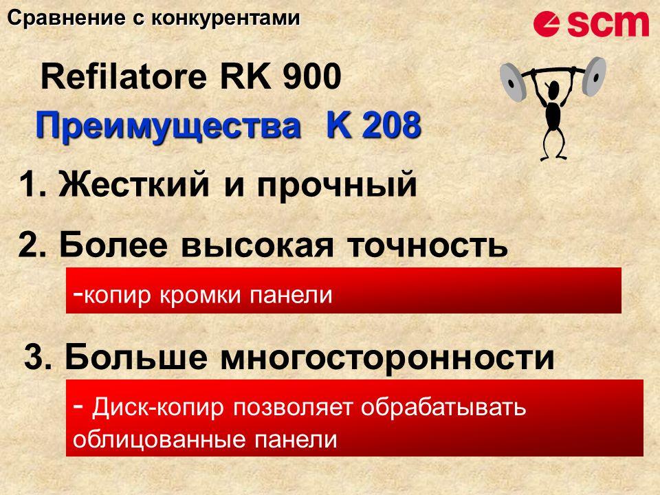 Преимущества K 208 1. Жесткий и прочный 3. Больше многосторонности - Диск-копир позволяет обрабатывать облицованные панели Refilatore RK 900 2. Более