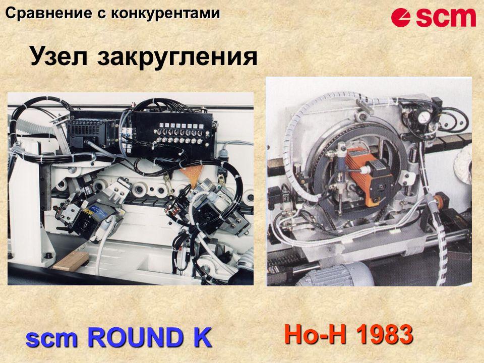 Узел закругления scm ROUND K Ho-H 1983 Сравнение с конкурентами