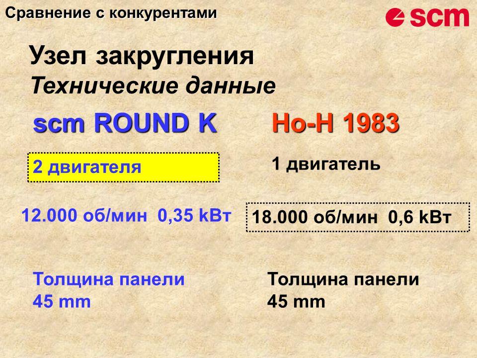scm ROUND K Ho-H 1983 1 двигатель 12.000 об/мин 0,35 kВт 18.000 об/мин 0,6 kВт Технические данные 2 двигателя Толщина панели 45 mm Сравнение с конкуре
