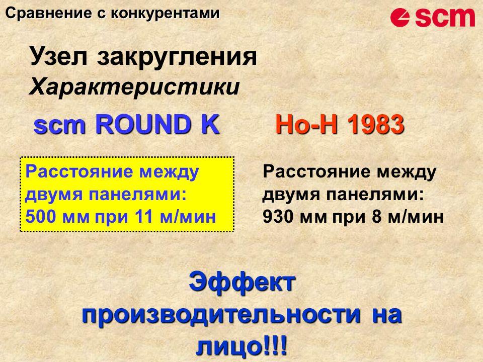Расстояние между двумя панелями: 500 мм при 11 м/мин Расстояние между двумя панелями: 930 мм при 8 м/мин Характеристики scm ROUND K Ho-H 1983 Эффект п