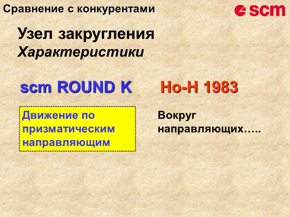Движение по призматическим направляющим Вокруг направляющих….. scm ROUND K Ho-H 1983 Сравнение с конкурентами Характеристики Узел закругления