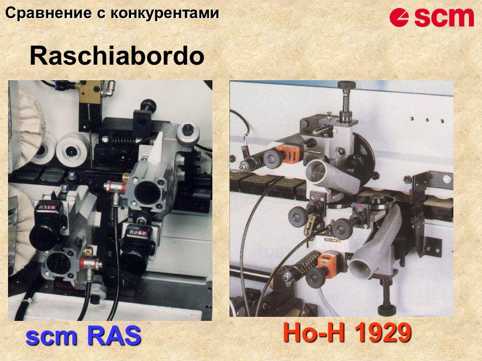 Raschiabordo scm RAS Ho-H 1929 Сравнение с конкурентами
