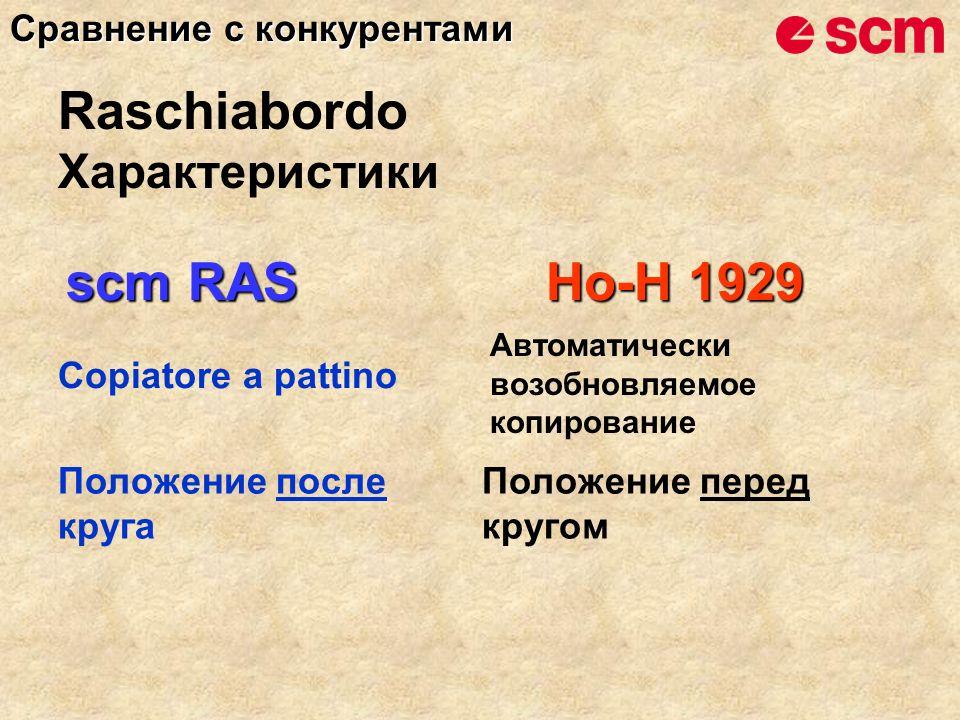 Автоматически возобновляемое копирование Характеристики scm RAS Ho-H 1929 Raschiabordo Положение перед кругом Copiatore a pattino Положение после круга Сравнение с конкурентами