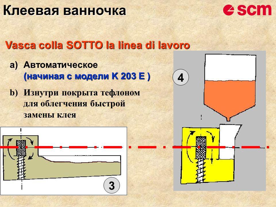 3 4 Vasca colla SOTTO la linea di lavoro (начиная с модели K 203 E ) a)Aвтоматическое (начиная с модели K 203 E ) b)Изнутри покрыта тефлоном для облегчения быстрой замены клея Клеевая ванночка
