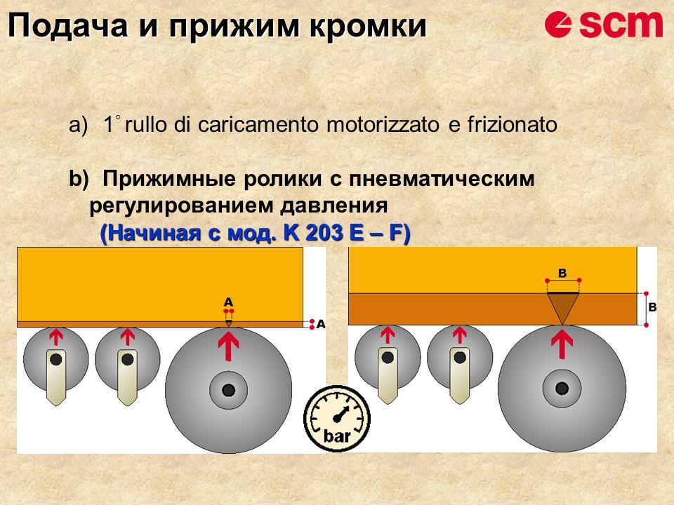 a)1 ° rullo di caricamento motorizzato e frizionato b)Прижимные ролики с пневматическим регулированием давления (Начиная с мод. K 203 E – F) (Начиная