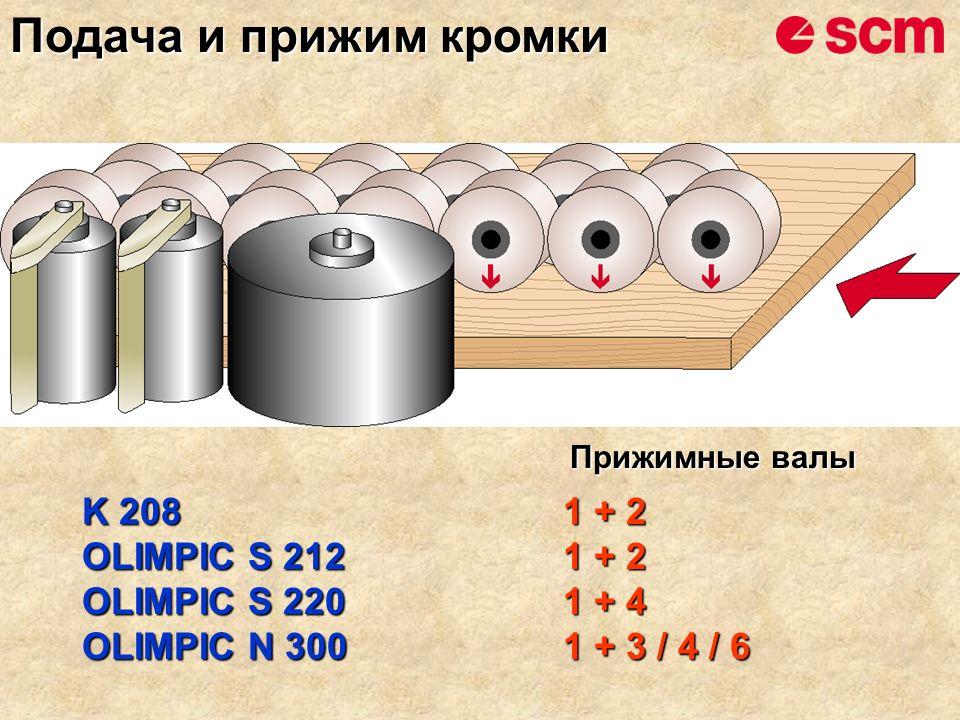 K 2081 + 2 OLIMPIC S 2121 + 2 OLIMPIC S 2201 + 4 OLIMPIC N 3001 + 3 / 4 / 6 Прижимные валы Подача и прижим кромки