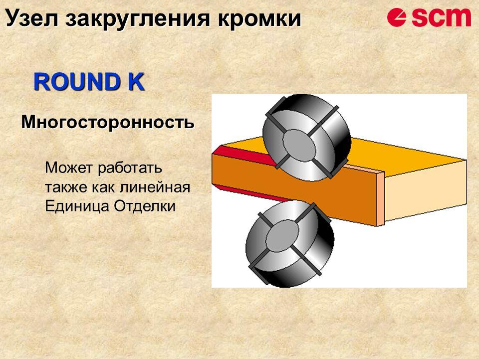 ROUND K Многосторонность Может работать также как линейная Единица Отделки Узел закругления кромки