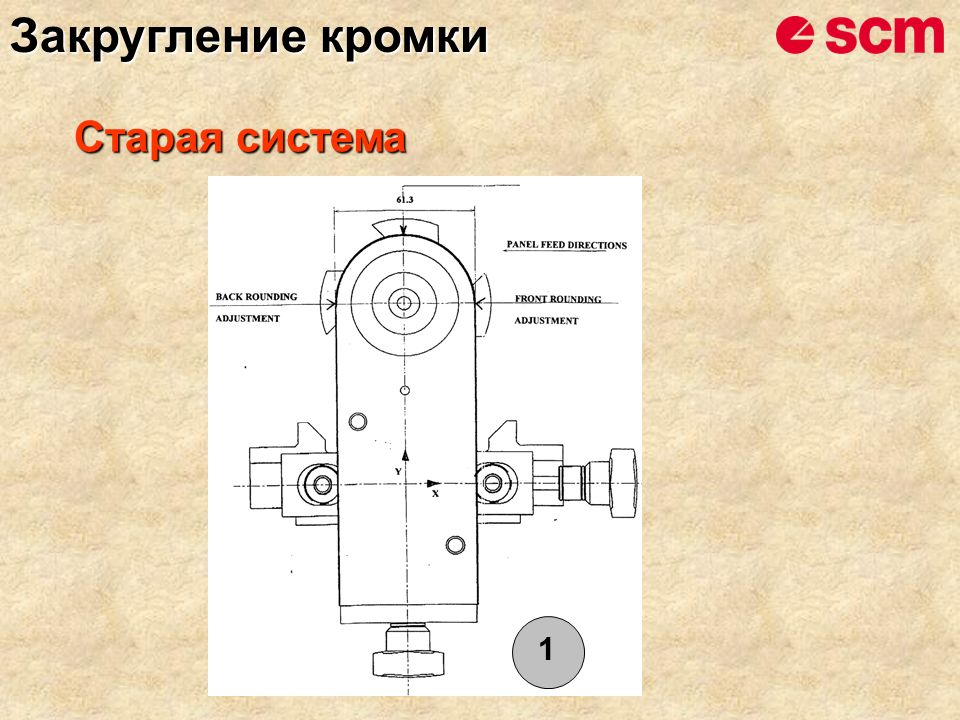 1 Старая система Закругление кромки