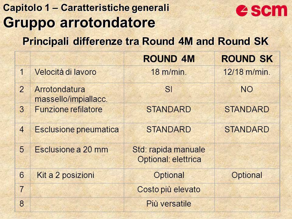 ROUND 4MROUND SK 1Velocità di lavoro18 m/min.12/18 m/min. 2Arrotondatura massello/impiallacc. SINO 3Funzione refilatoreSTANDARD 4Esclusione pneumatica