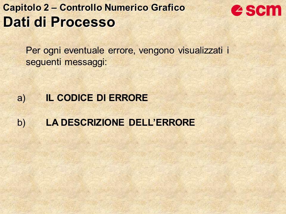 Per ogni eventuale errore, vengono visualizzati i seguenti messaggi: a)IL CODICE DI ERRORE b)LA DESCRIZIONE DELLERRORE Capitolo 2 – Controllo Numerico Grafico Dati di Processo