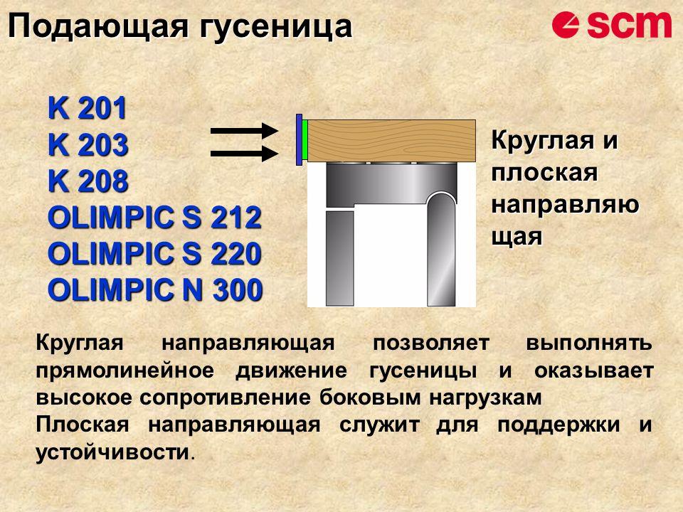 b)Фронтальные и вертикальные копиры K 208 a)Жестко прикреплен к основанию станка Узел снятия свесов