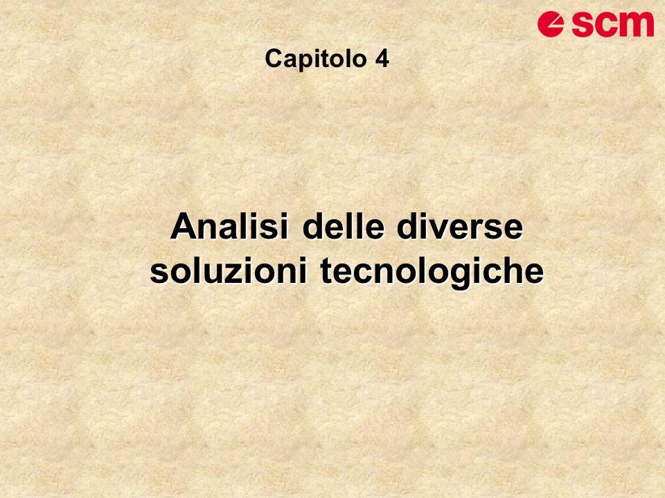 Analisi delle diverse soluzioni tecnologiche Capitolo 4