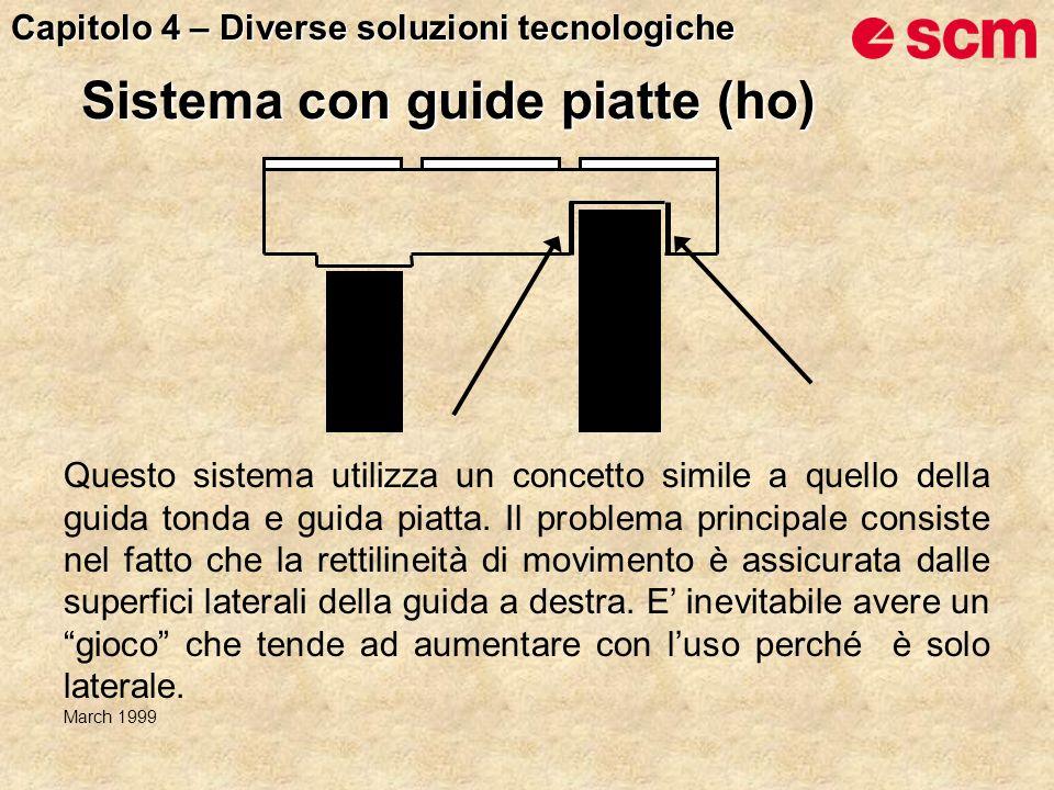 Questo sistema utilizza un concetto simile a quello della guida tonda e guida piatta.
