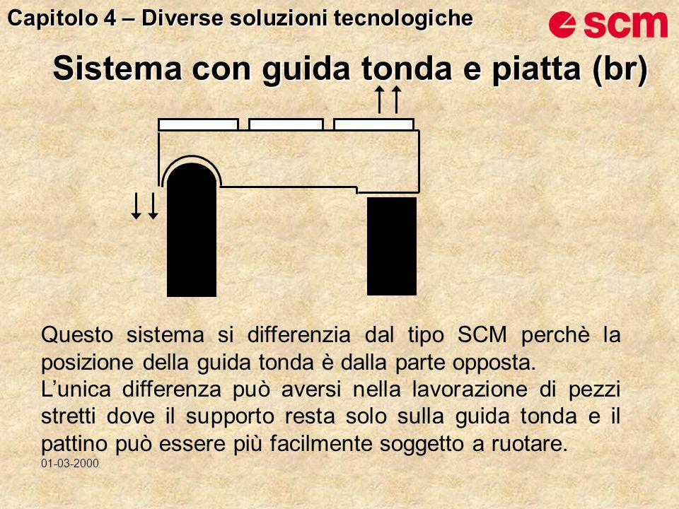 Sistema con guida tonda e piatta (br) Questo sistema si differenzia dal tipo SCM perchè la posizione della guida tonda è dalla parte opposta. Lunica d