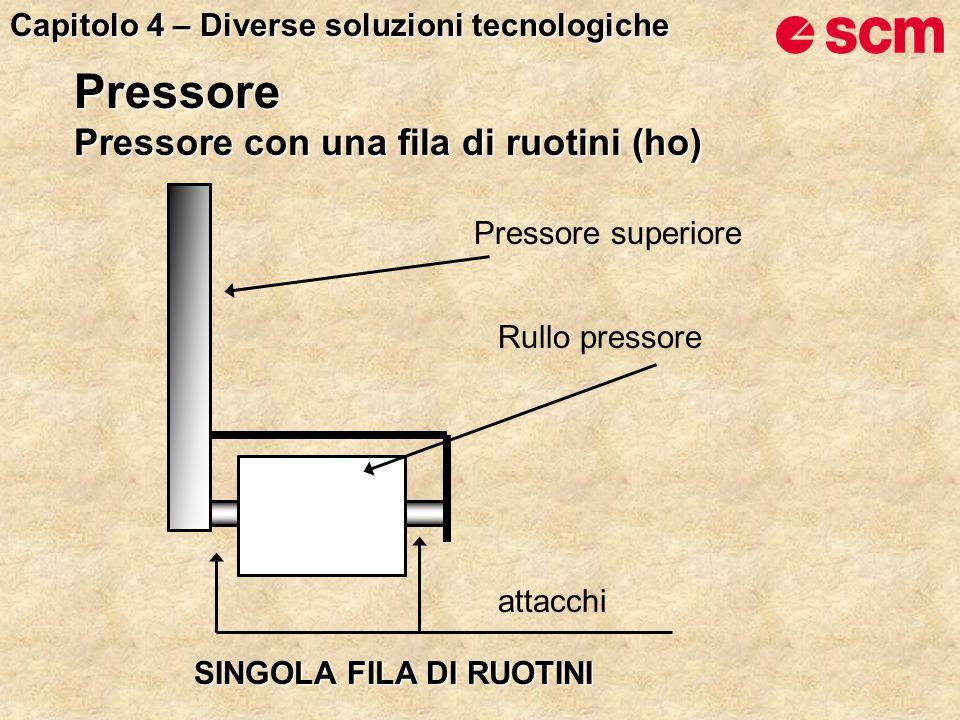 attacchi Pressore superiore Rullo pressore SINGOLA FILA DI RUOTINI Pressore Pressore con una fila di ruotini (ho) Capitolo 4 – Diverse soluzioni tecnologiche