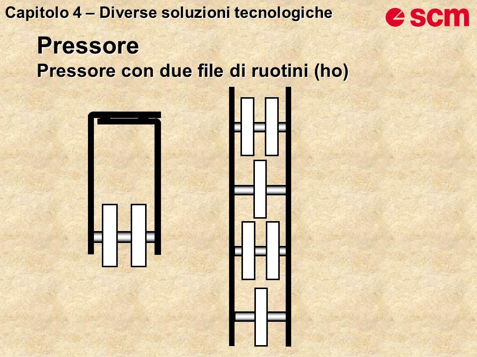 Pressore Pressore con due file di ruotini (ho)