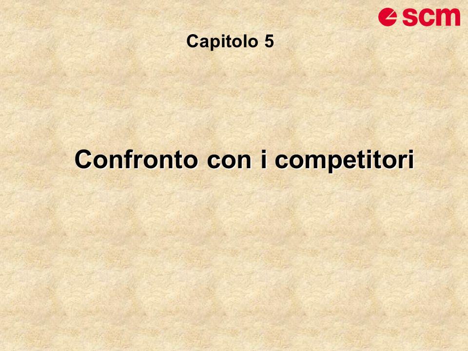 Confronto con i competitori Capitolo 5