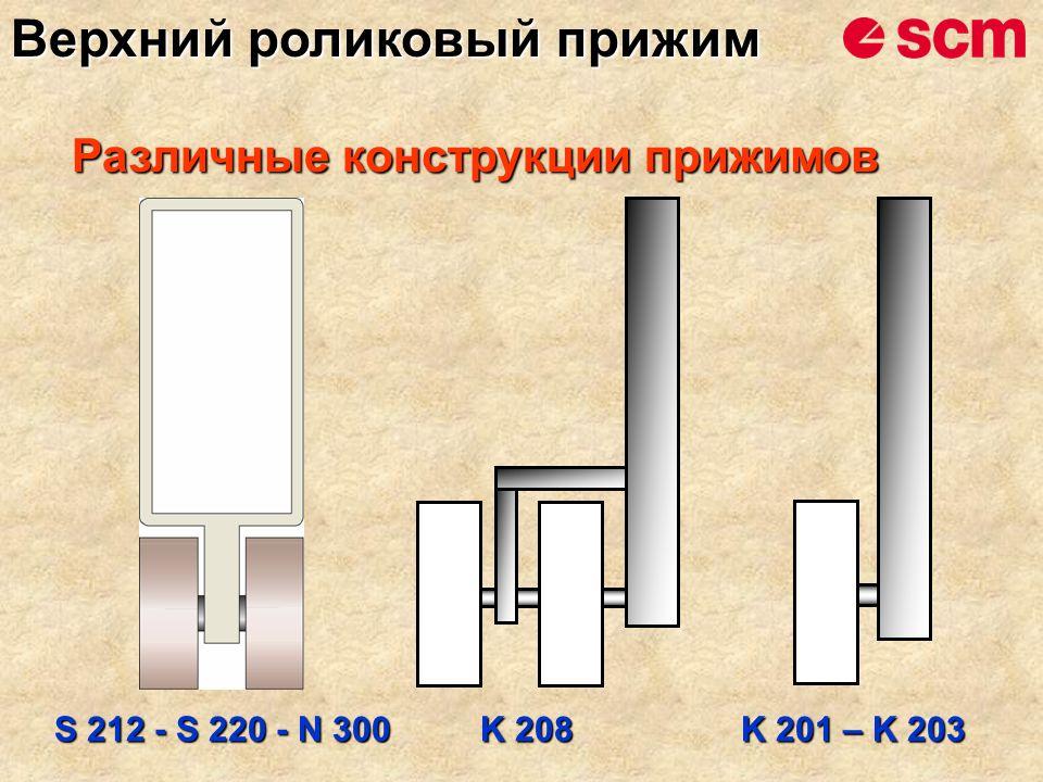 S 212 - S 220 - N 300 Различные конструкции прижимов K 208 K 201 – K 203 Верхний роликовый прижим