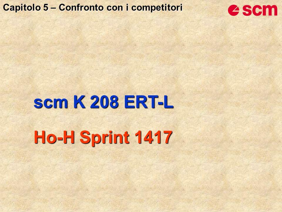 Capitolo 5 – Confronto con i competitori scm K 208 ERT-L Ho-H Sprint 1417