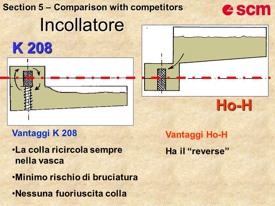 K 208 Ho-H Incollatore Section 5 – Comparison with competitors Vantaggi K 208 La colla ricircola sempre nella vasca Minimo rischio di bruciatura Nessu