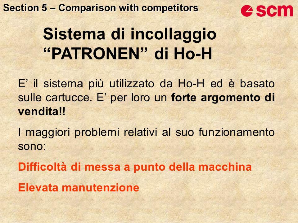 E il sistema più utilizzato da Ho-H ed è basato sulle cartucce. E per loro un forte argomento di vendita!! I maggiori problemi relativi al suo funzion