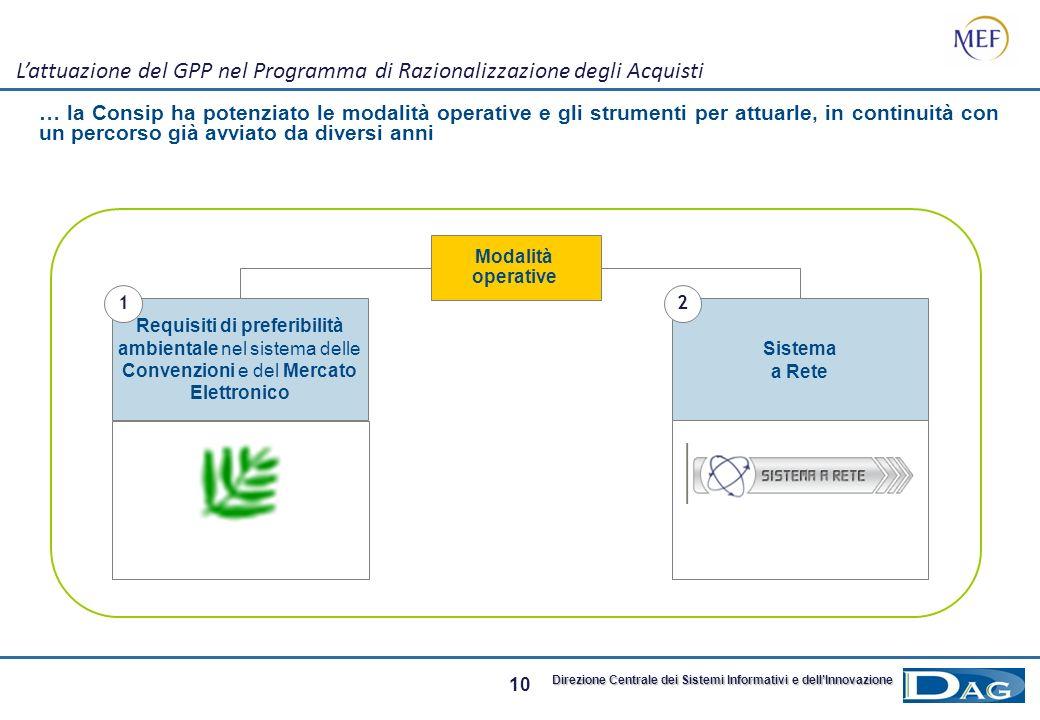 9 Direzione Centrale dei Sistemi Informativi e dellInnovazione Lattuazione del GPP nel Programma di Razionalizzazione degli Acquisti In coerenza con l