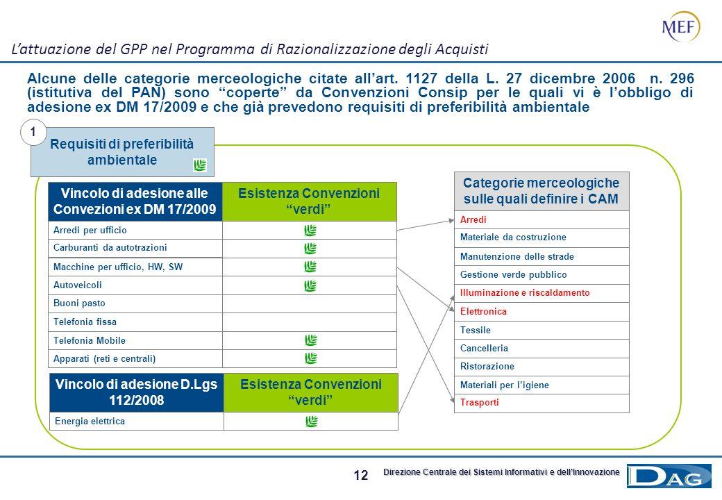 11 Direzione Centrale dei Sistemi Informativi e dellInnovazione Alcuni esempi di requisiti di preferibilità ambientale inseriti nelle Convenzioni Latt