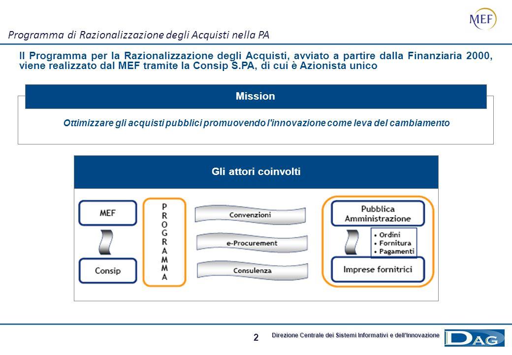 1 Direzione Centrale dei Sistemi Informativi e dellInnovazione Indice Programma di Razionalizzazione degli Acquisti nella PA Il ruolo del MEF in ambit