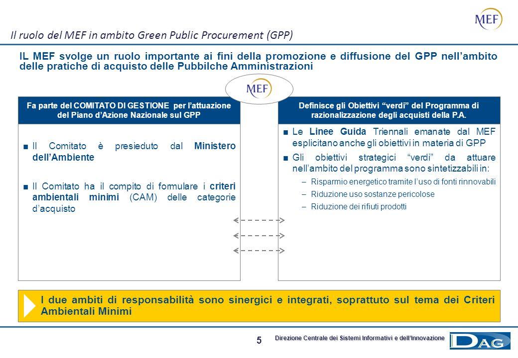 15 Direzione Centrale dei Sistemi Informativi e dellInnovazione Gli Accordi di Collaborazione tra MEF/Consip e le Amministrazioni che prevedono anche obiettivi e azioni in ambito GPP Lattuazione del GPP nel Programma di Razionalizzazione degli Acquisti Sistema a Rete 2 AmministrazioneData AccordoPiano di Progetto Regione Abruzzo14 Ottobre 2009Non sottoscritto, in fase di condivisione tra Regione, MEF e Consip Regione Toscana8 marzo 2010Non sottoscritto, in fase di condivisione tra Regione, MEF e Consip Regione Lazio24 Febbraio 2009Condiviso ma non sottoscritto Regione Sicilia6 Agosto 2009Non sottoscritto, in fase di condivisione tra Regione, MEF e Consip Regione Veneto23 Ottobre 2009Non sottoscritto, in fase di condivisione tra Regione, MEF e Consip Regione Piemonte21 Dicembre 2009Non sottoscritto, in fase di condivisione tra Regione, MEF e Consip Comune di Milano5 Ottobre 2009Sottoscritto in data 8 febbraio 2010 Comune di Genova23 Aprile 2010Non sottoscritto, in fase di condivisione tra Comune, MEF e Consip Enea26 Marzo 2009Sottoscritto in data 27 aprile 2010