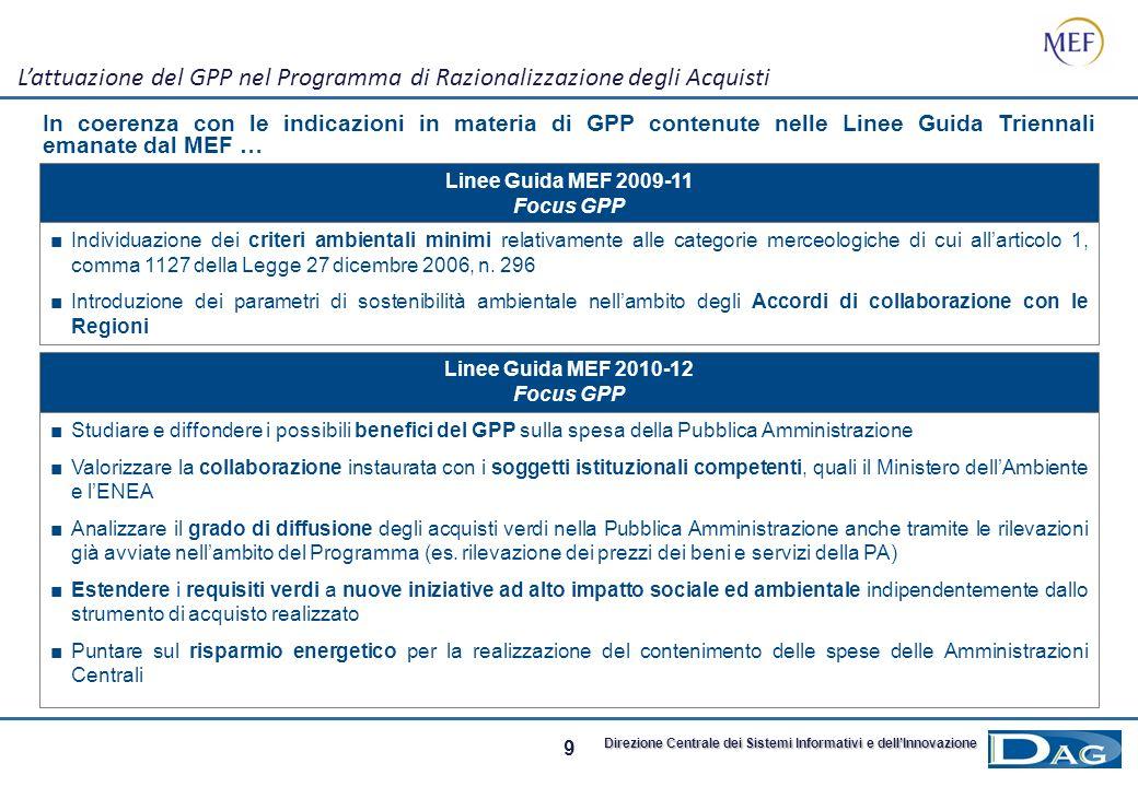 9 Direzione Centrale dei Sistemi Informativi e dellInnovazione Lattuazione del GPP nel Programma di Razionalizzazione degli Acquisti In coerenza con le indicazioni in materia di GPP contenute nelle Linee Guida Triennali emanate dal MEF … Individuazione dei criteri ambientali minimi relativamente alle categorie merceologiche di cui allarticolo 1, comma 1127 della Legge 27 dicembre 2006, n.