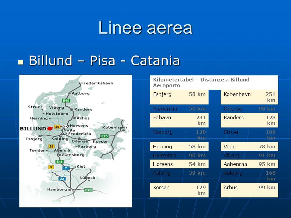 Linee aerea Billund – Pisa - Catania Billund – Pisa - Catania Kilometertabel – Distanze a Billund Aeroporto Esbjerg58 km København251 km Fredericia50