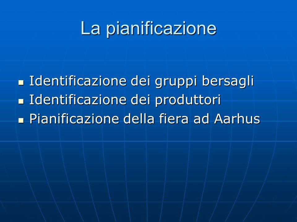 La pianificazione Identificazione dei gruppi bersagli Identificazione dei gruppi bersagli Identificazione dei produttori Identificazione dei produttor