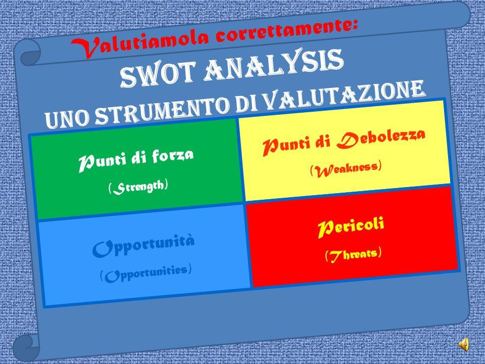 SWOT Analysis Uno strumento di valutazione Punti di forza (Strength) Punti di Debolezza (Weakness) Opportunità (Opportunities) Pericoli (Threats) Valutiamola correttamente: