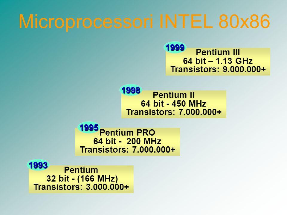 Pentium 32 bit - (166 MHz) Transistors: 3.000.000+ 1993 Pentium II 64 bit - 450 MHz Transistors: 7.000.000+ 1998 Pentium PRO 64 bit - 200 MHz Transist