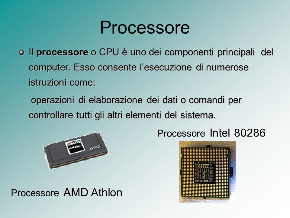 Processore Processore AMD Athlon Processore Intel 80286 Il processore o CPU è uno dei componenti principali del computer. Esso consente lesecuzione di