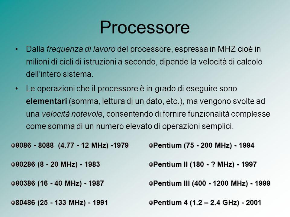Processore Dalla frequenza di lavoro del processore, espressa in MHZ cioè in milioni di cicli di istruzioni a secondo, dipende la velocità di calcolo