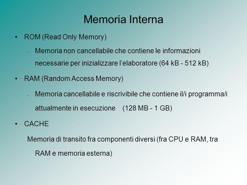 Memoria Interna ROM (Read Only Memory) – Memoria non cancellabile che contiene le informazioni necessarie per inizializzare lelaboratore (64 kB - 512